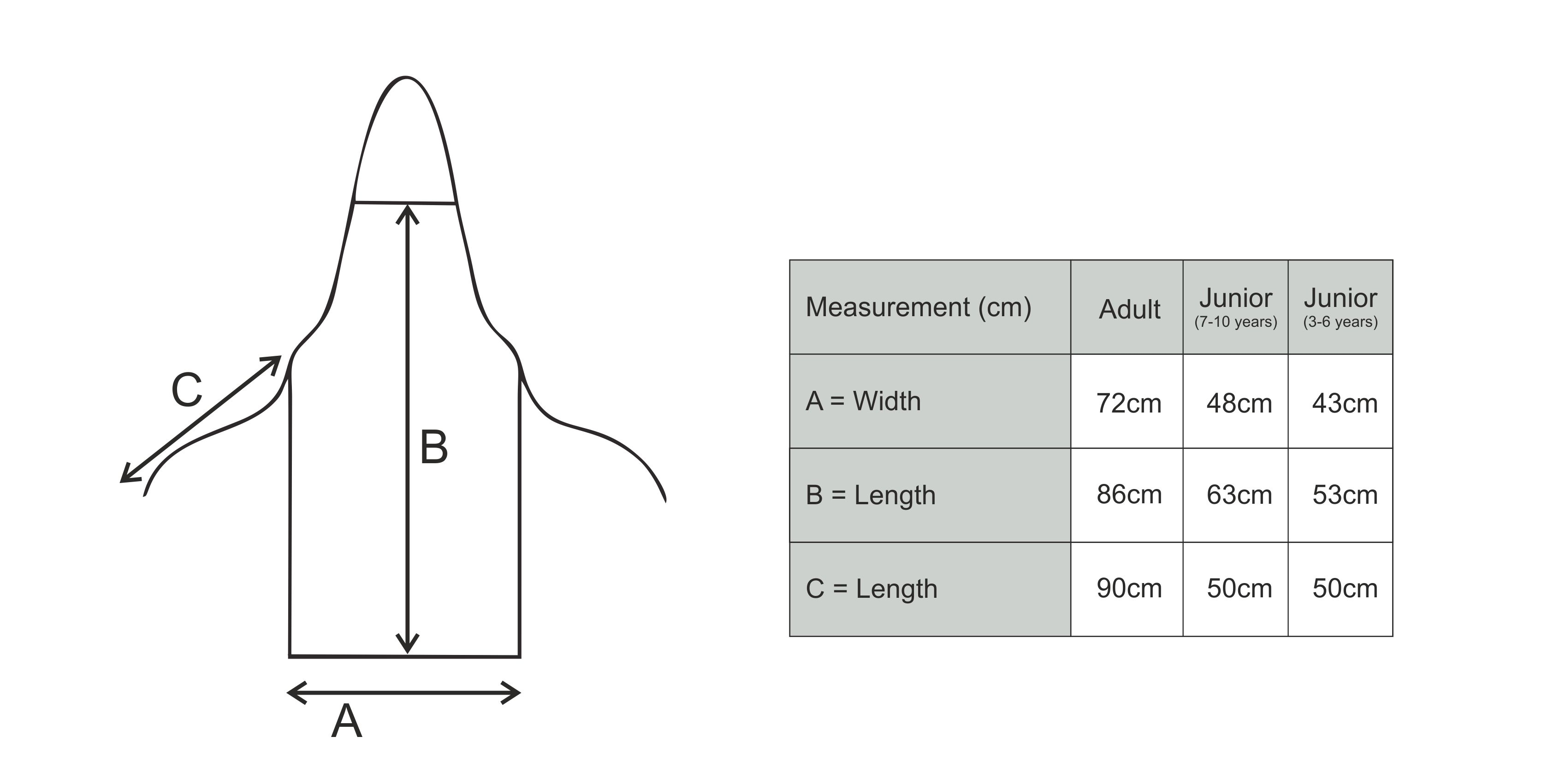 Thelwell Apron Size Guide